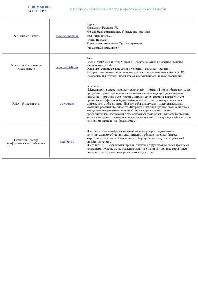 Календарь событий на 2015 год в сфере E-commerce в России SRC бизнес школа www.src-master.ru Курсы: Маркетинг, Реклама, PR...
