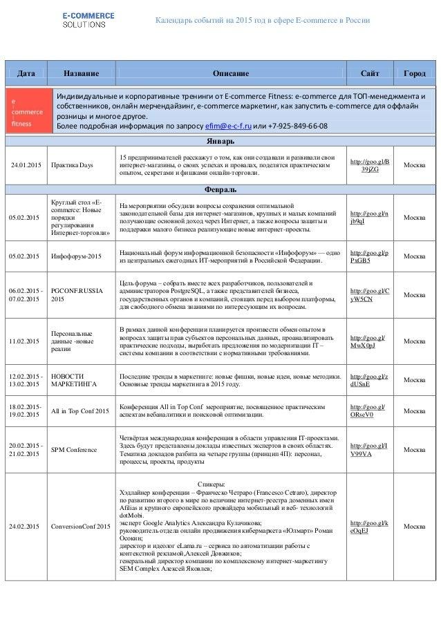 Календарь событий на 2015 год в сфере E-commerce в России Дата Название Описание Сайт Город Индивидуальные и корпоративные...