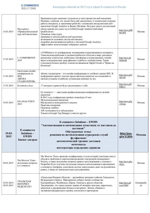 Календарь событий на 2015 год в сфере E-commerce в России 14.03.2015 Myacademy: «Профессиональный курс веб-аналитика» Прог...