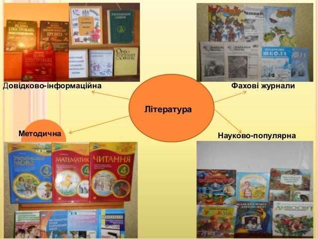 Література Фахові журнали Науково-популярна Довідково-інформаційна Методична 6