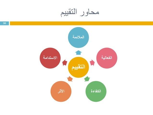 التقييم محاور التقييم المالئمة الفعالية الكفاءةاألثر االستدامة 30
