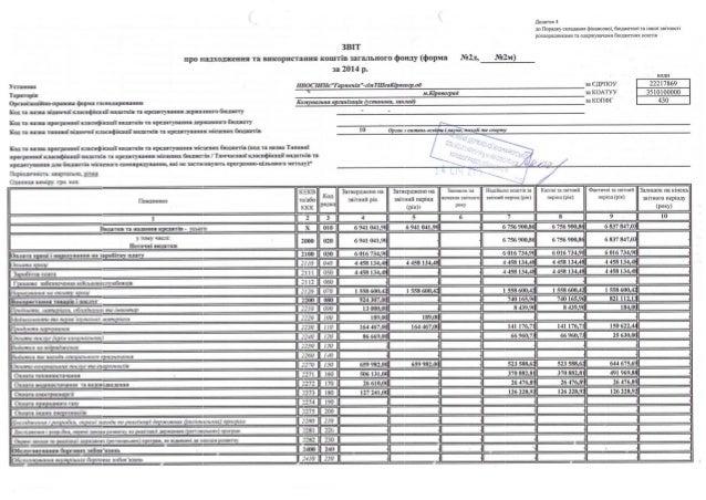 додаток 4 до Порядку складання фінансової,  бюджеты та іншої звітності розпорядниками п оаержувачами вьоикпиих коштів     ...