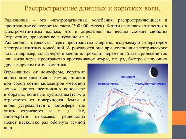 Реферат на тему электромагнитный импульс 466
