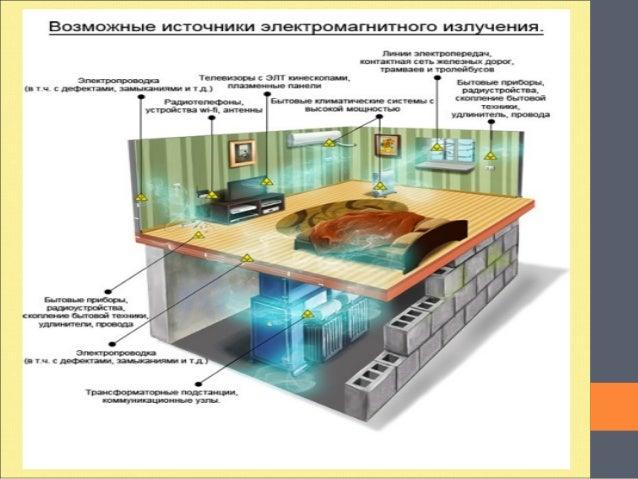 доклад электромагнитное излучение 8 ВЛИЯНИЕ ЭЛЕКТРОМАГНИТНОГО ИЗЛУЧЕНИЯ