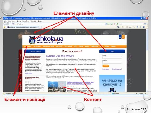 Елементи навігації Елементи дизайну Контент Власенко Ю.М.