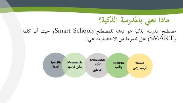 الذكية؟ باملدرسة نعين ماذا مصطلحاملدرسةالذكيةهوترمجةللمصطلح(Smart School)حيثأنكلمة (SMART)متثل...