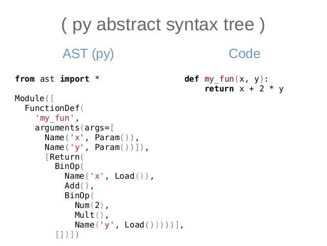 ( hy abstract syntax tree ) from hy import * HyExpression([ HySymbol('defn'), HySymbol('my-fun'), HyList([ HySymbol('x'), ...
