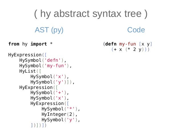 """( hy.models ) class HyObject(object): def replace(self, other): assert isinstance(other, HyObject) for a in [""""start_line"""",..."""