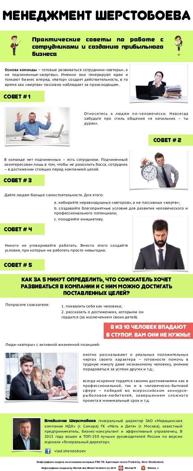 Практические советы по работе с сотрудниками и созданию прибыльного бизнеса Менеджмент Шерстобоева Совет # 1 Люди-«авторы»...