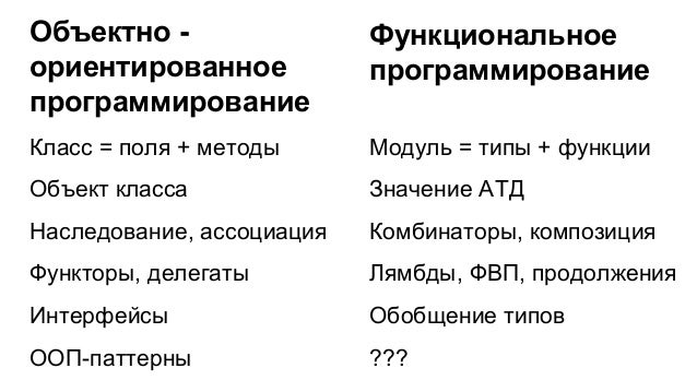 Идиоматичный функциональный код Slide 3