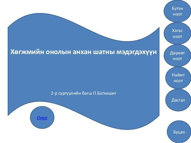 Бүтэн ноот Хагас ноот Дөрөвт ноот Наймт ноот Буцах Онол Дасгал Хөгжмийн онолын анхан шатны мэдэгдэхүүн 2-р сургуулийн багш...