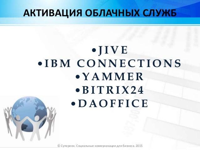 • JIVE • I BM CONNECTI O N S • YAMMER • BITRIX24 • DAOFFI CE © Супереон. Социальные коммуникации для бизнеса. 2015 АКТИВАЦ...