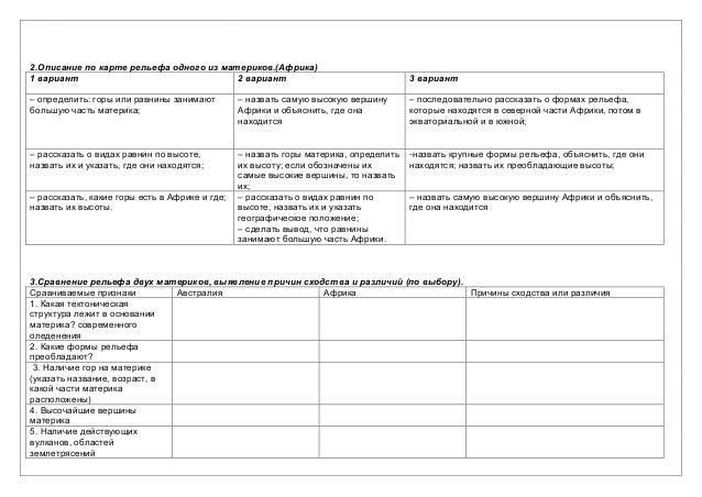 Печатные тесты для начальных классов  Начальная школа