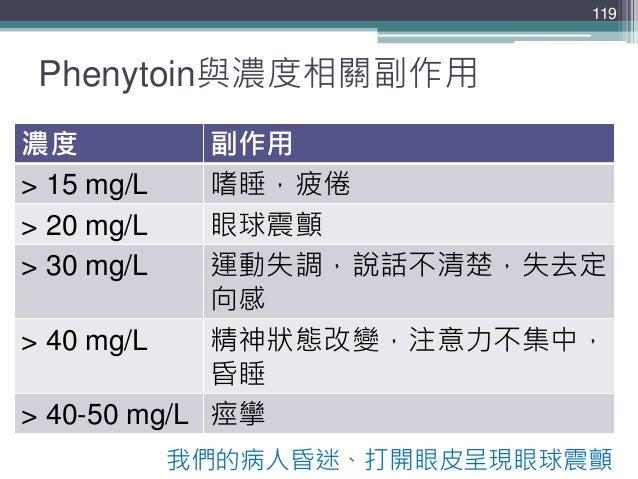 Phenytoin與濃度相關副作用 濃度 副作用 > 15 mg/L 嗜睡,疲倦 > 20 mg/L 眼球震顫 > 30 mg/L 運動失調,說話不清楚,失去定 向感 > 40 mg/L 精神狀態改變,注意力不集中, 昏睡 > 40-50 mg...