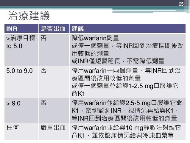 治療建議 INR 是否出血 建議 >治療目標 to 5.0 否 降低warfarin劑量 或停一個劑量,等INR回到治療區間後改 用較低的劑量 或INR僅短暫延長,不需降低劑量 5.0 to 9.0 否 停用warfarin一兩個劑量,等INR...