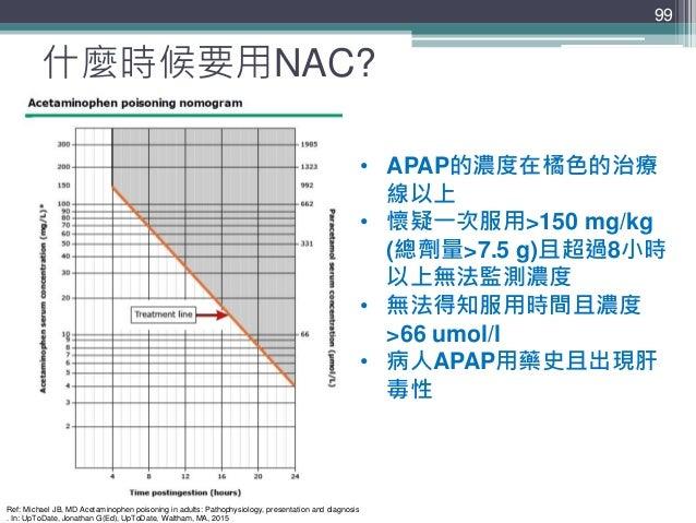 什麼時候要用NAC? 99 • APAP的濃度在橘色的治療 線以上 • 懷疑一次服用>150 mg/kg (總劑量>7.5 g)且超過8小時 以上無法監測濃度 • 無法得知服用時間且濃度 >66 umol/l • 病人APAP用藥史且出現肝 毒...