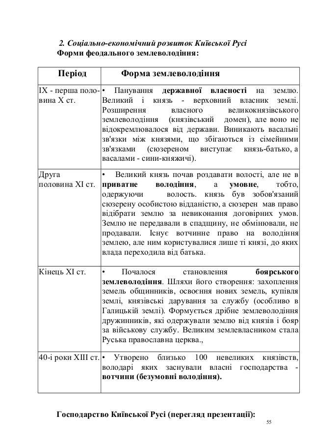 54  55. 2. Соціально-економічний розвиток Київської Русі ... 73b1d2c282136