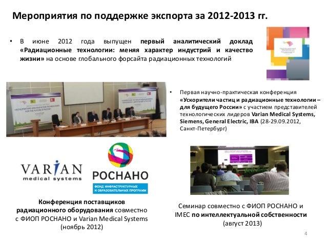 4 Мероприятия по поддержке экспорта за 2012-2013 гг. Семинар совместно с ФИОП РОСНАНО и IMEC по интеллектуальной собственн...