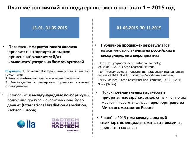 8 План мероприятий по поддержке экспорта: этап 1 – 2015 год 15.01.-31.05.2015 01.06.2015-30.11.2015 • Проведение маркетинг...
