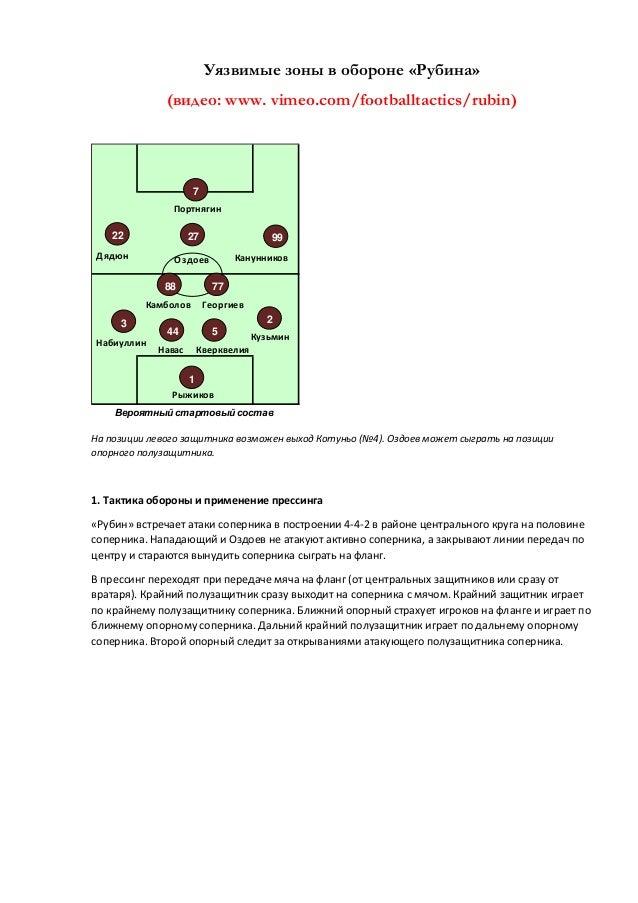Уязвимые зоны в обороне «Рубина» (видео: www. vimeo.com/footballtactics/rubin) На позиции левого защитника возможен выход ...