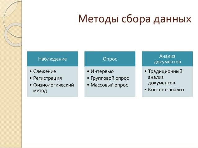 Научные методы исследований в дипломной работе студента Методы
