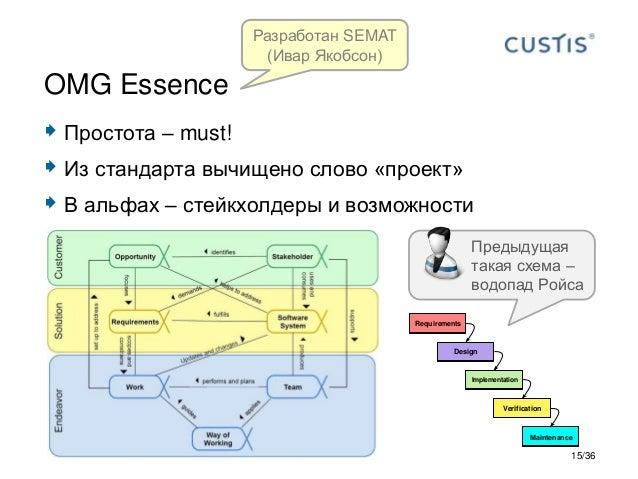  Простота – must!  Из стандарта вычищено слово «проект»  В альфах – стейкхолдеры и возможности OMG Essence Разработан S...