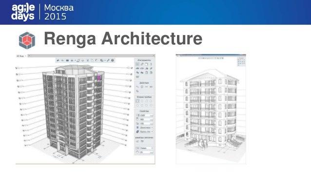 Renga Architecture