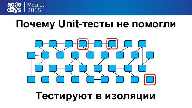 Интеграционные тесты Укрупняйте System Under Test