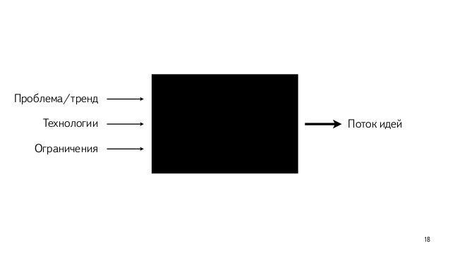 19 Принципы «Слезаем» с информационного наркотика Ищем сигналы и выдвигаем гипотезы Используем модели Знаем динамику рынка...