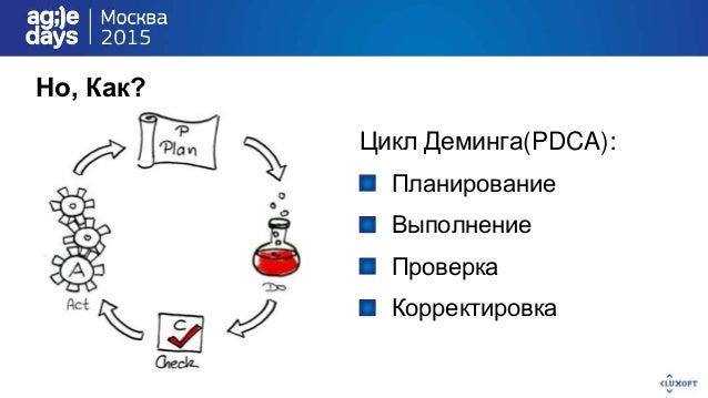 Но, Как? Цикл Деминга(PDCA): Планирование Выполнение Проверка Корректировка