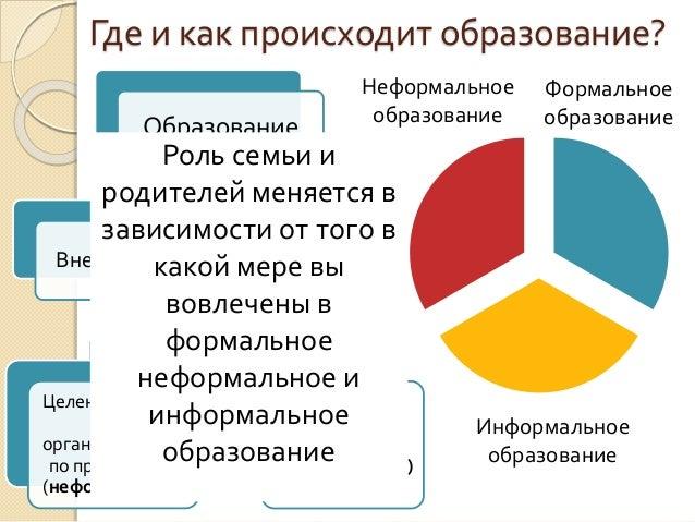 Участие родителей в получении ребенком общего образования Лекция №2 В чем роль семьи? Slide 2