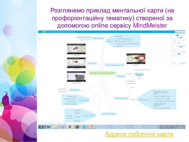 Розглянемо приклад ментальної карти (на профорієнтаційну тематику) створеної за допомогою online сервісу MindMeister Адрес...