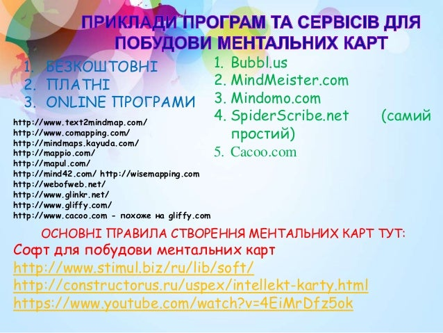 1. БЕЗКОШТОВНІ 2. ПЛАТНІ 3. ONLINE ПРОГРАМИ 1. Bubbl.us 2. MindMeister.com 3. Mindomo.com 4. SpiderScribe.net (самий прост...