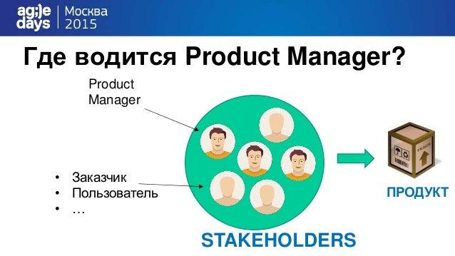 Где водится Product Manager? STAKEHOLDERS ПРОДУКТ Product Manager • Заказчик • Пользователь • …