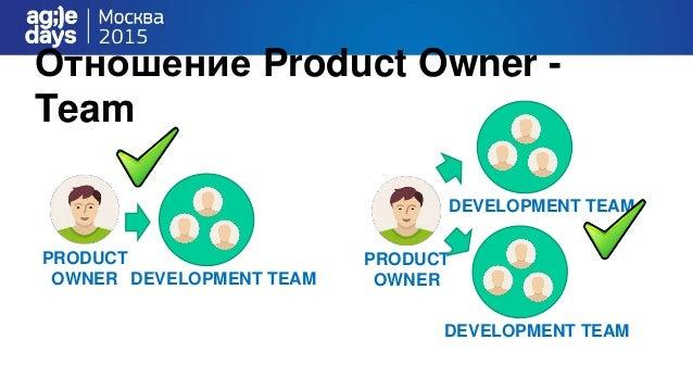 Отношение Product Owner - Team DEVELOPMENT TEAM PRODUCT OWNER DEVELOPMENT TEAM PRODUCT OWNER DEVELOPMENT TEAM