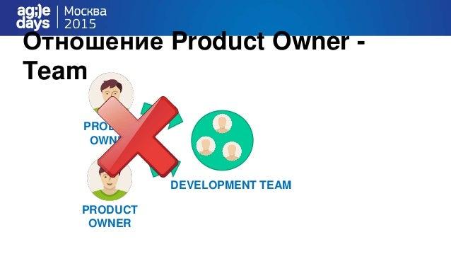 Отношение Product Owner - Team DEVELOPMENT TEAM PRODUCT OWNER PRODUCT OWNER
