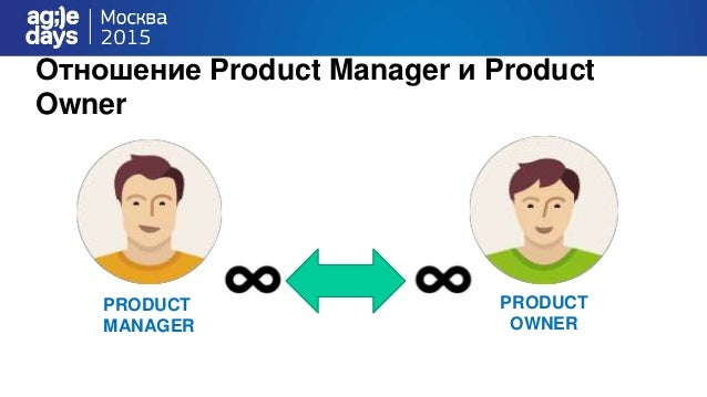 PRODUCT MANAGER PRODUCT OWNER Отношение Product Manager и Product Owner