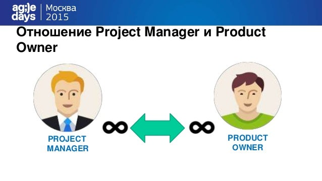 PROJECT MANAGER PRODUCT OWNER Отношение Project Manager и Product Owner