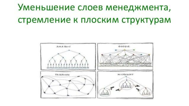 Уменьшение слоев менеджмента, стремление к плоским структурам