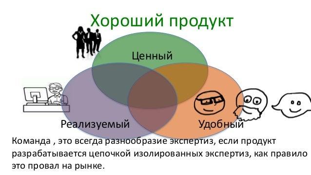Хороший продукт Ценный УдобныйРеализуемый Команда , это всегда разнообразие экспертиз, если продукт разрабатывается цепочк...