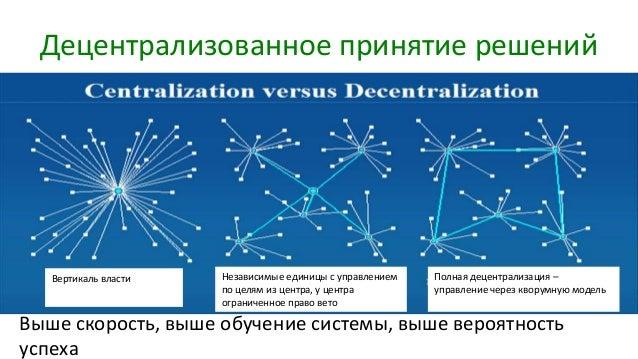 Децентрализованное принятие решений Выше скорость, выше обучение системы, выше вероятность успеха Вертикаль власти Независ...