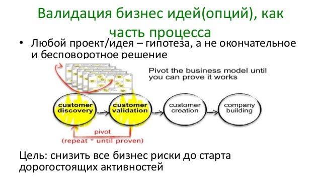 Валидация бизнес идей(опций), как часть процесса • Любой проект/идея – гипотеза, а не окончательное и бесповоротное решени...