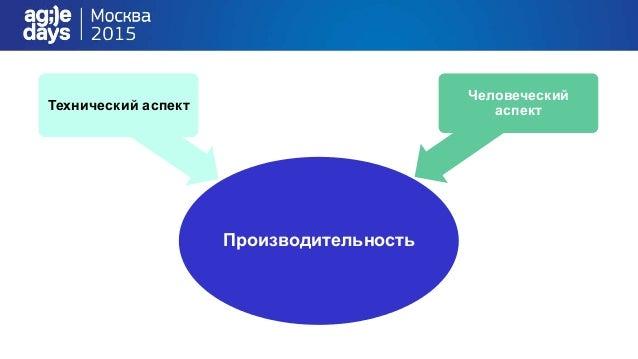 Производительность Технический аспект Человеческий аспект
