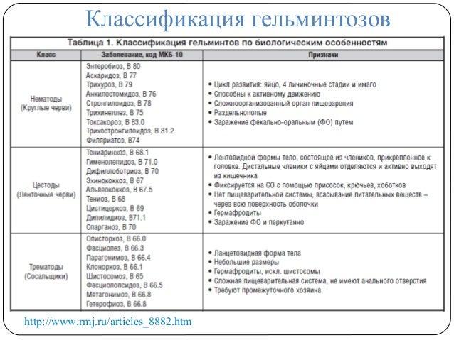 классификация гельминтов таблица