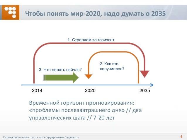 Чтобы понять мир-2020, надо думать о 2035 2014 2020 2035 1. Стреляем за горизонт 3. Что делать сейчас? 2. Как это получило...
