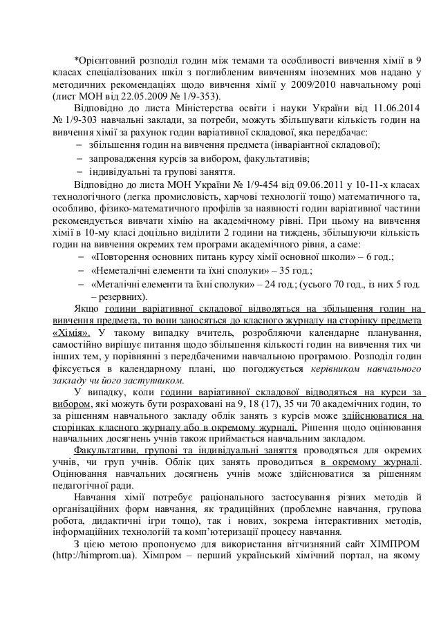 Гдз По Химии 10 Класс Буринская Депутат Сударева Чайченко