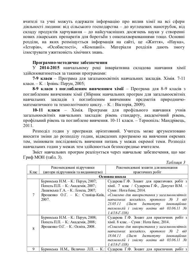 Химия 10 класс н.м буринська в.м депутат г.ф сударева н.н чайченко