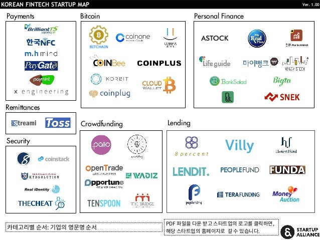 KOREAN FINTECH STARTUP MAP Ver. 1.00 Payments Bitcoin Remittances Crowdfunding Lending Personal Finance Security