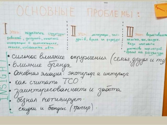 абраменко   как сделать нужный людям продукт