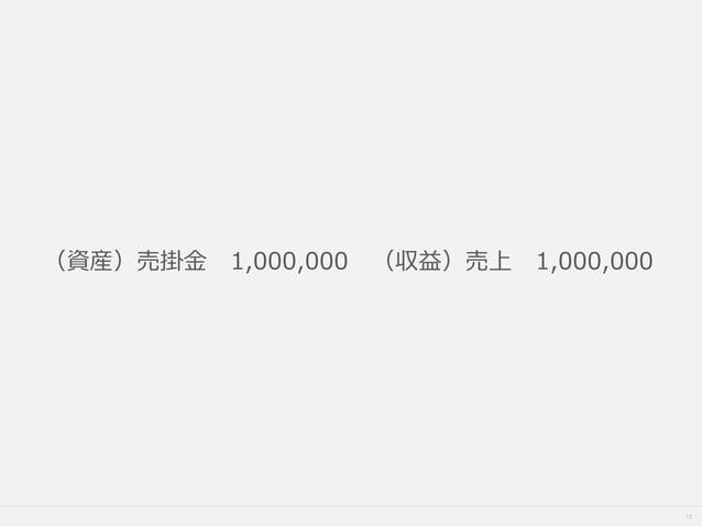 15 (資産)売掛金 1,000,000 (収益)売上 1,000,000